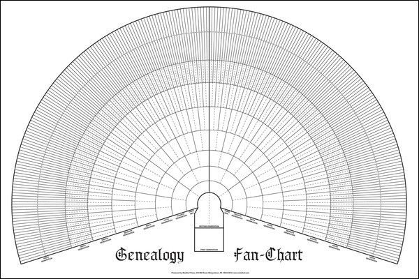 Genealogy Heritage fan-chart poster. Family history tree ten(10) generation list ancestors both maternal and paternal pedigree charts.