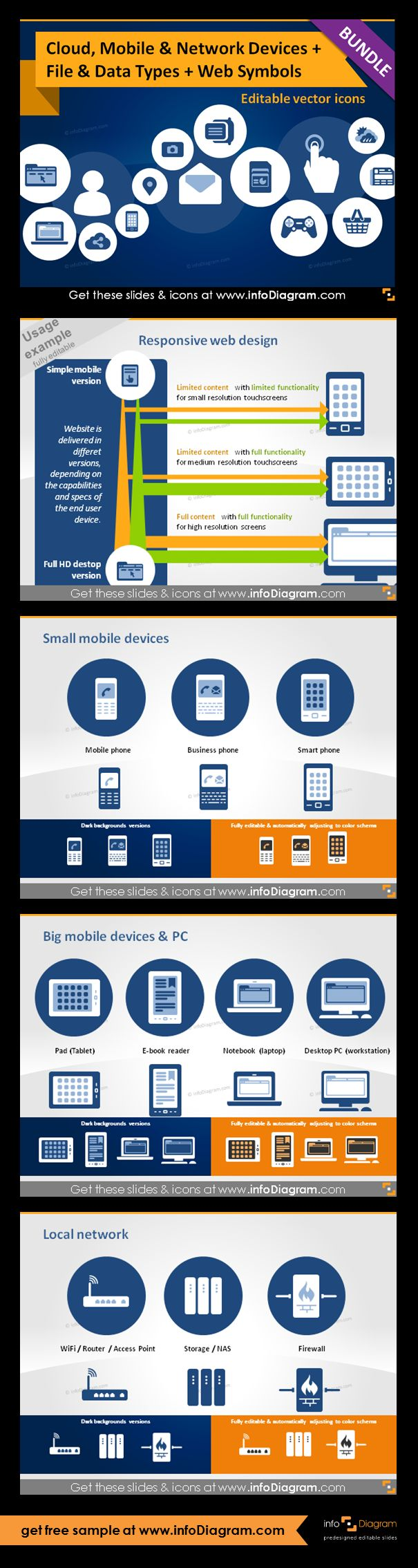IT concepts. Small mobile devices icon pictograms: Mobile phone, Business phone, Smartphone. Big mobile devices and Personal Computer icon pictograms: Pad, Tablet, ebook reader, notebook laptop, desktop pc ( workstation). Local network icon pictograms: Wi-fi router, Access Point, Storage, NAS, Firewall. Usage example on Responsive web design schema PowerPoint diagram.