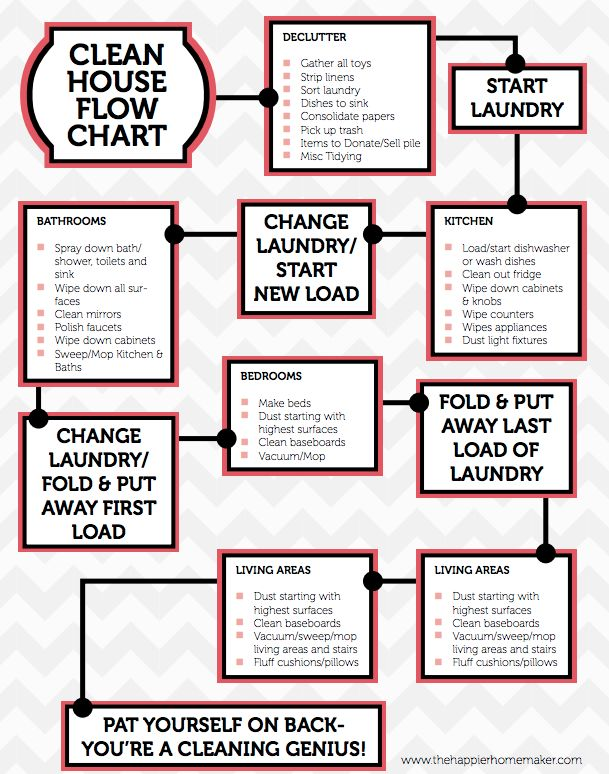 For a single printout that will help you accomplish everything in one day. | 25 Incredibly Useful Spring Cleaning Cheat Sheets
