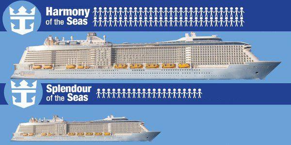 royal caribbean ships by size main