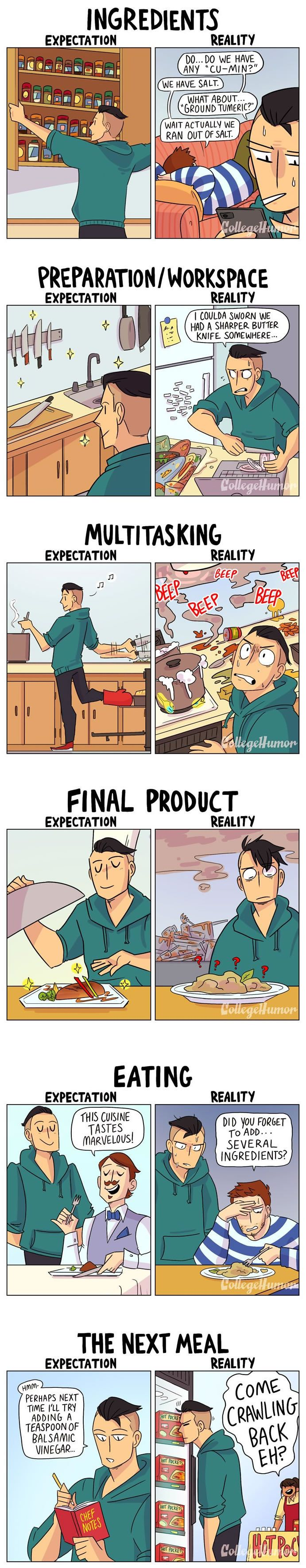 Cooking: Expectation vs Reality