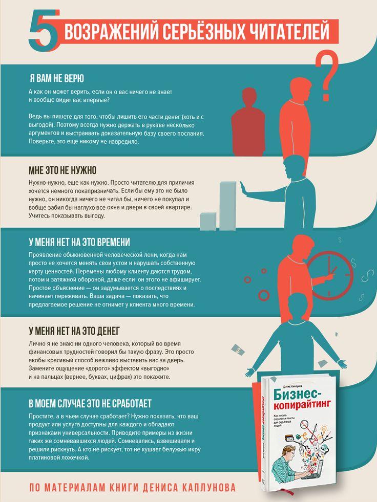 Инфографика по книге Дениса Каплунова