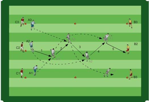 March 2018 – Football Tactics