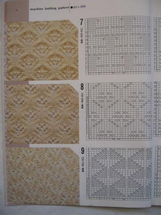 lots of lace machine or hand knitting  patterns- follow .diagram