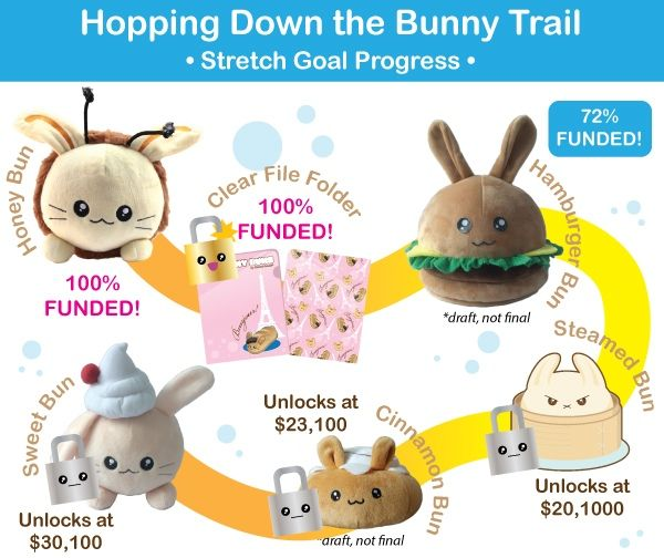 Punny Buns: Cute Plush Bunny Puns by Kimchi Kawaii — I have no idea what any of the jargon s about but the plushies are adorable!