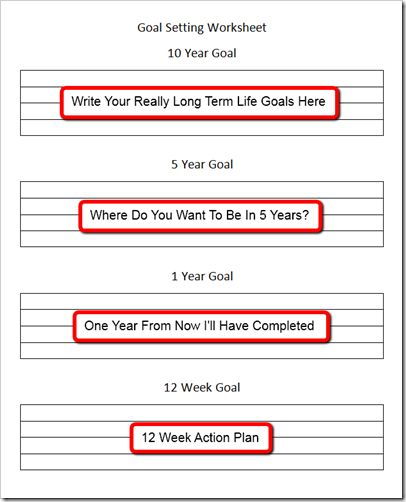 Best Goal Setting Templates Images On   Goals