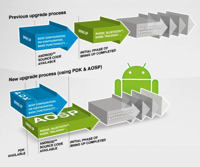 BioLatest Posts Latest posts by (see all) Sony Explica Mejora Proceso de actualización del software 4.3 - 27 julio, 2013 Samsung tiene trimestre récord y sobrepasa a Apple en utilidad - 27 julio, 2013 Evaluación: LG Optimus G, un teléfono discreto pero poderoso - 27... http://www.android.com.gt/sony-explica-mejora-proceso-de-actualizacion-del-software-4-3#sthash.HKN6b068.dpbs