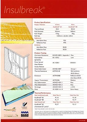 Shipping Container Homes- insulation