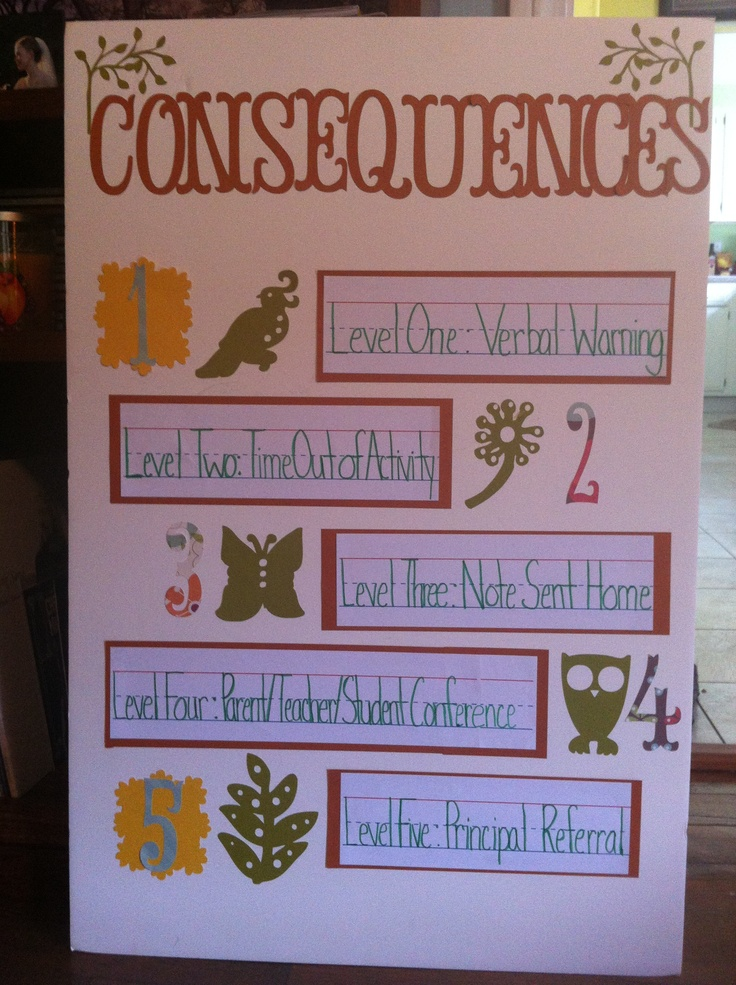 Classroom Discipline Ideas ~ The best classroom consequences ideas on pinterest