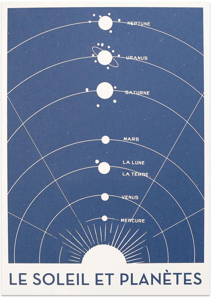 'Le Soleil et Planetes' - Blue A2 screen print by Double Merrick