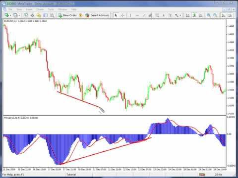 Forex fundamental analysis signals youtube