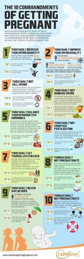 Saw this infographic from LumaLove that deals with fertility and provides suggestions and tips on increasing the chances of getting pregnant and thought it was pretty interesting. Infertilit...