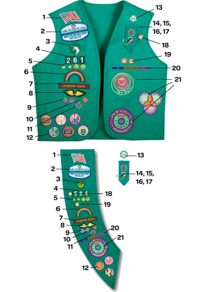 Which patches and insignia goes where on a GS Junior Scout's Vest.