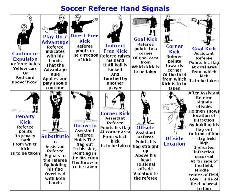 17 Best Images About Reference Code Hand Signals On Coaching Kids Soccer Soccer Referee Soccer Training