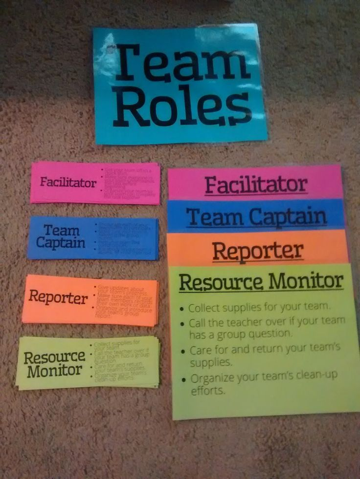 Classroom Group Names Ideas ~ Best ideas about group roles on pinterest school