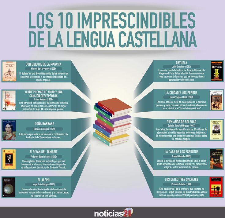 10 libros imprescindibles de la lengua castellana Vía: http://www.noticias24.com #infografia #infographic