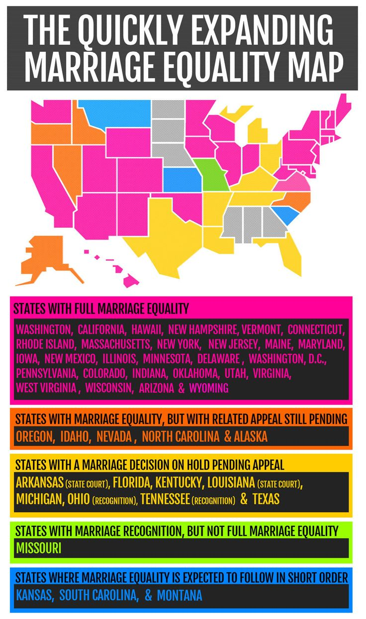 Here S The Map Of What Marriage Equality Looks Like In The U S Today