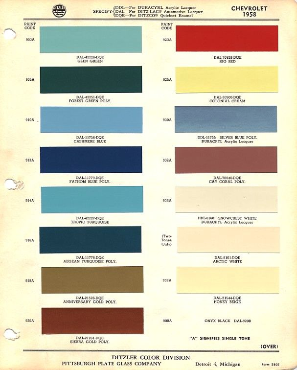 Paint Colors Used On A  Ford Ranger Thunder