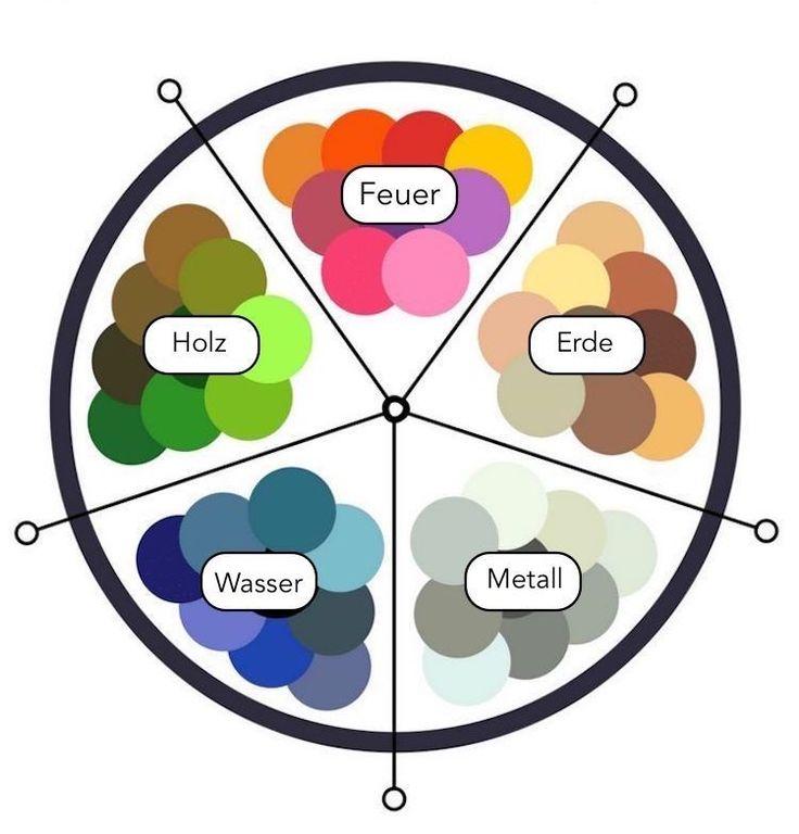 Die Wandfarbe Fürs Wohnzimmer Nach Feng Shui Auswählen