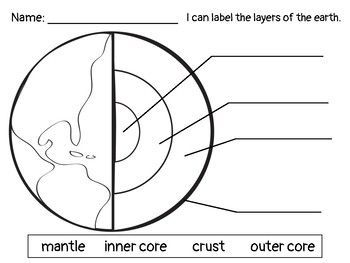 Layers of the Earth Freebie. Includes: labelling activity