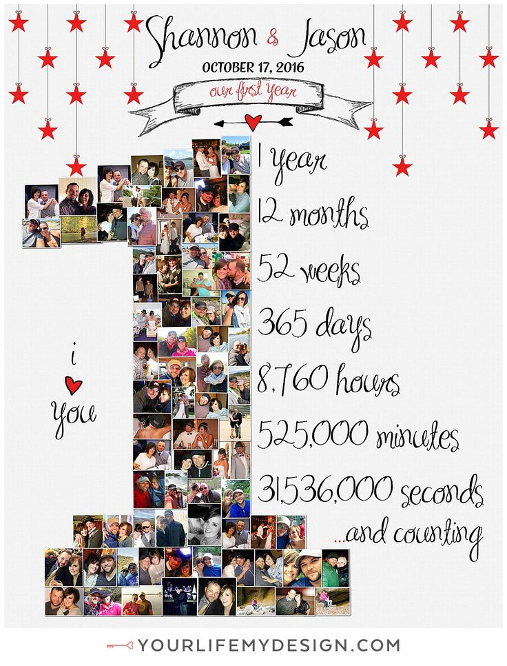 16×20 with 74 photos ❤ CollageDesign by yourlifemydesign…. #yourlifemydesign #photocollage #oneyear