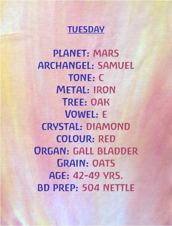 Tuesday: Colour of the Day and Other Energies by Rudolf Steiner