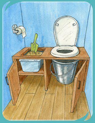 coffrage pour imitation toilettes sèches, à utiliser comme rangement