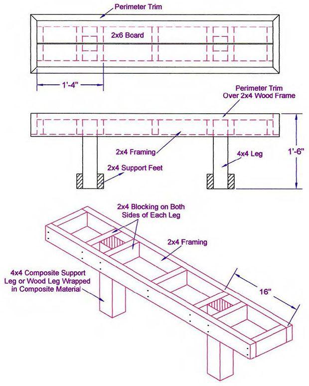 composite decking bench design | Benches: Composite Deck Bench Plan | DIY Deck Plans