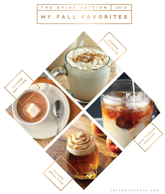 Saffron Avenue - Fall Favorites, Drink Edition  blog entry layout... she's always so clever with layout design