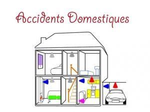 accident domestique • Hellocoton.fr