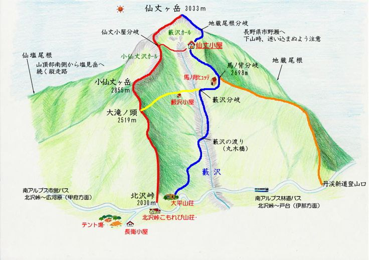 仙丈ヶ岳ルート案内