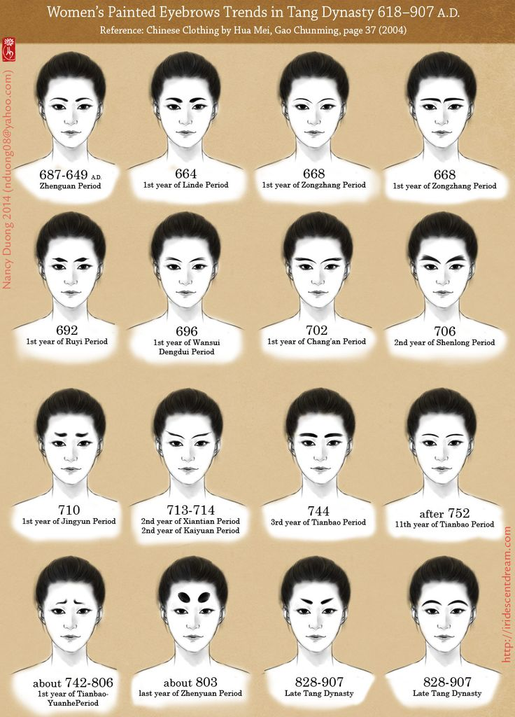 Women's painted eyebrows trend in the Tang Dynasty