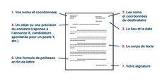 Un module de recherche d'emploi proposé par l'université de Rennes 2. Vous y trouverez un parcours complet à suivre pour élaborer des stratégies de recherche d'emploi. Et pour vous accompagner des exemples de formulation et une liste de vocabulaire pour rédiger votre lettre de motivation.