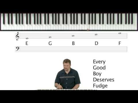 The basics of reading sheet music for piano.  Video #1.