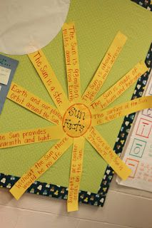 sun facts anchor chart (create after reading/learning about the sun)