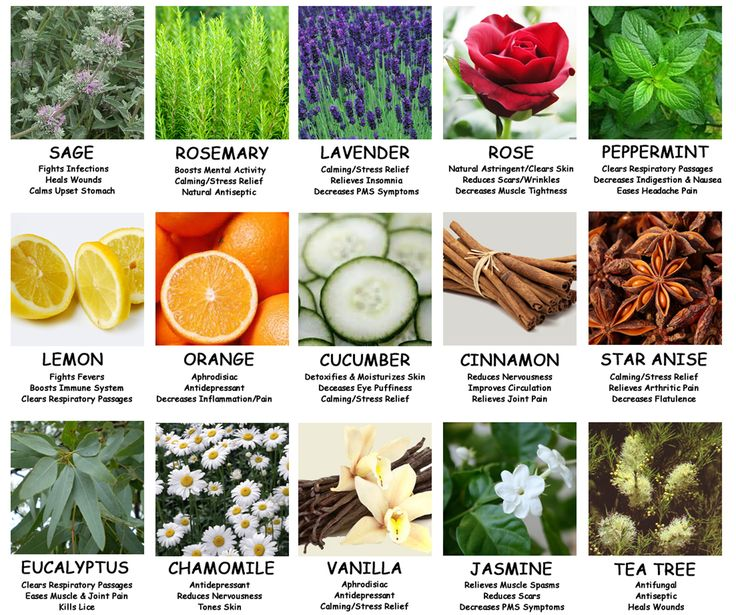 Aromatherapy Essential Oils Chart - Natural Health Advisory