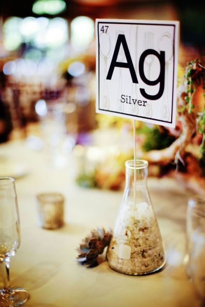 Science wedding... element tables