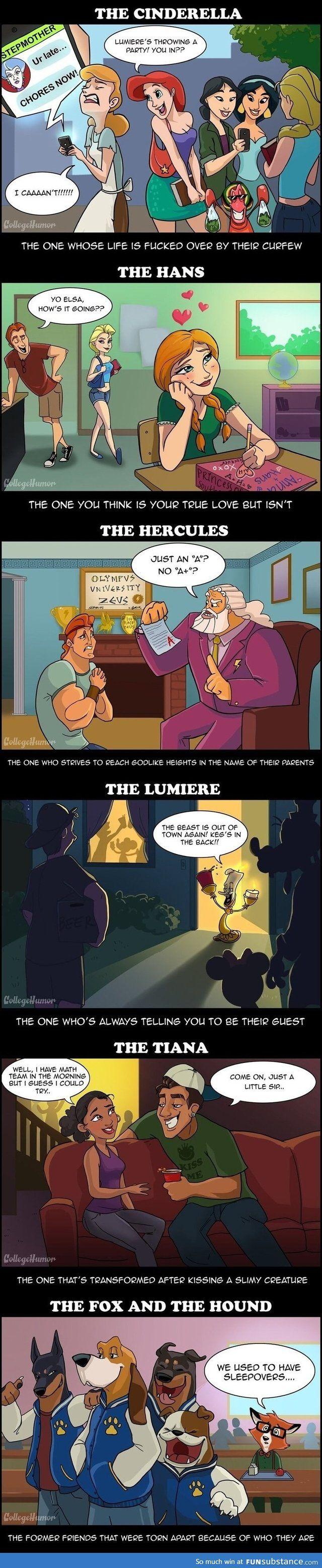 Disney characters you'll meet in high school