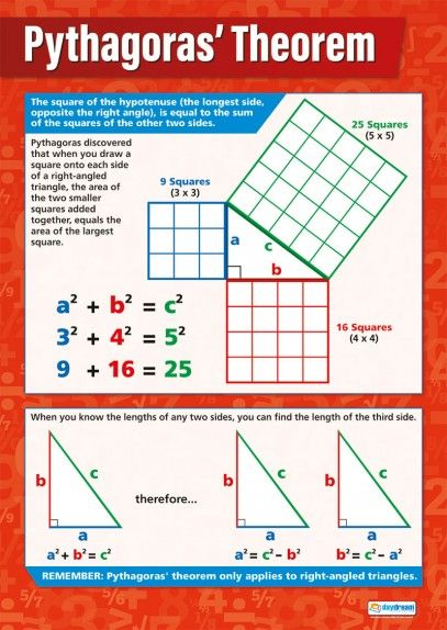 Pythagoras' Theorem | Maths Numeracy Educational School Posters