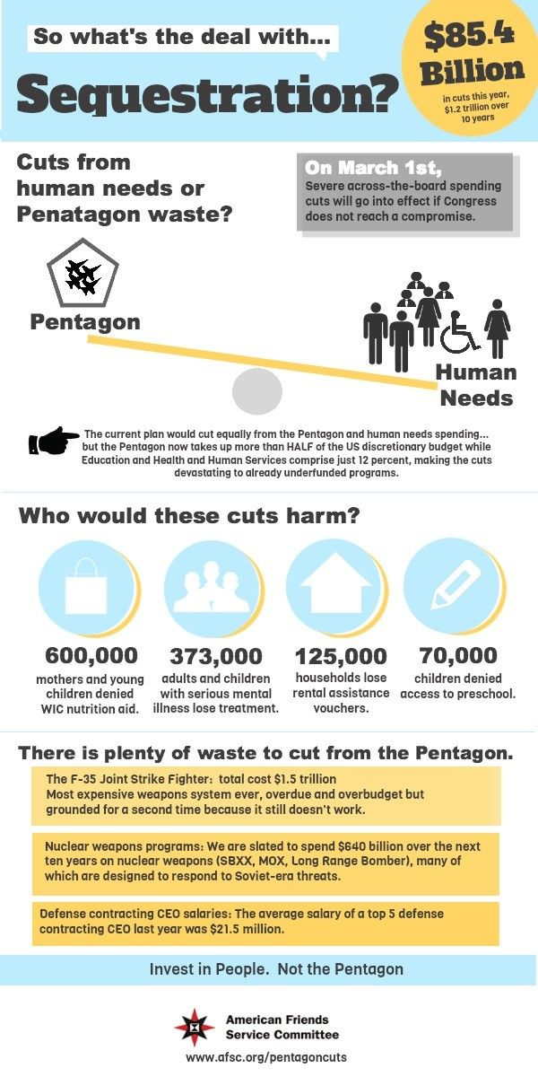 14 best Awareness images on Pinterest Infographics, Food - rental assistance form