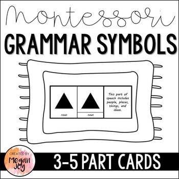 Montessori Grammar Symbol 3 Part CardsThese 3 part cards