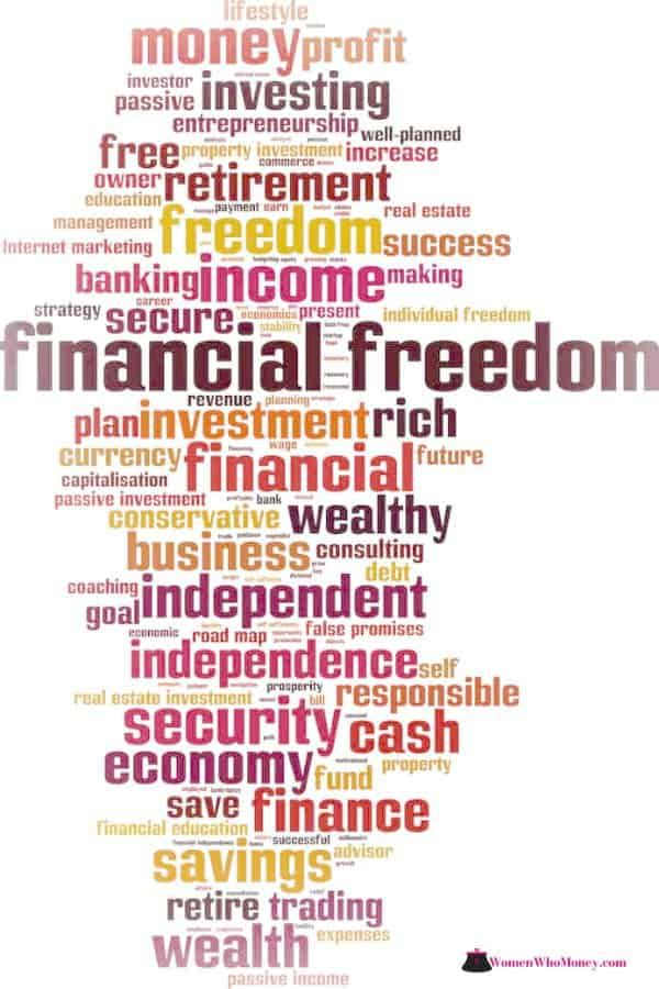 Glossary Of Personal Finance Terms In 2020 Personal Finance Finance Financial Literacy