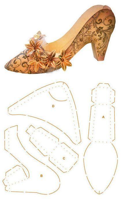 Chaussure mesurant environ 20 cm x 12 cm x 9 cm - gabarit