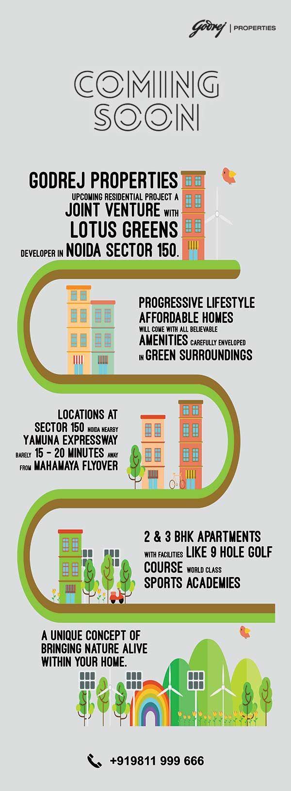 Godrej Project Noida Sector 150