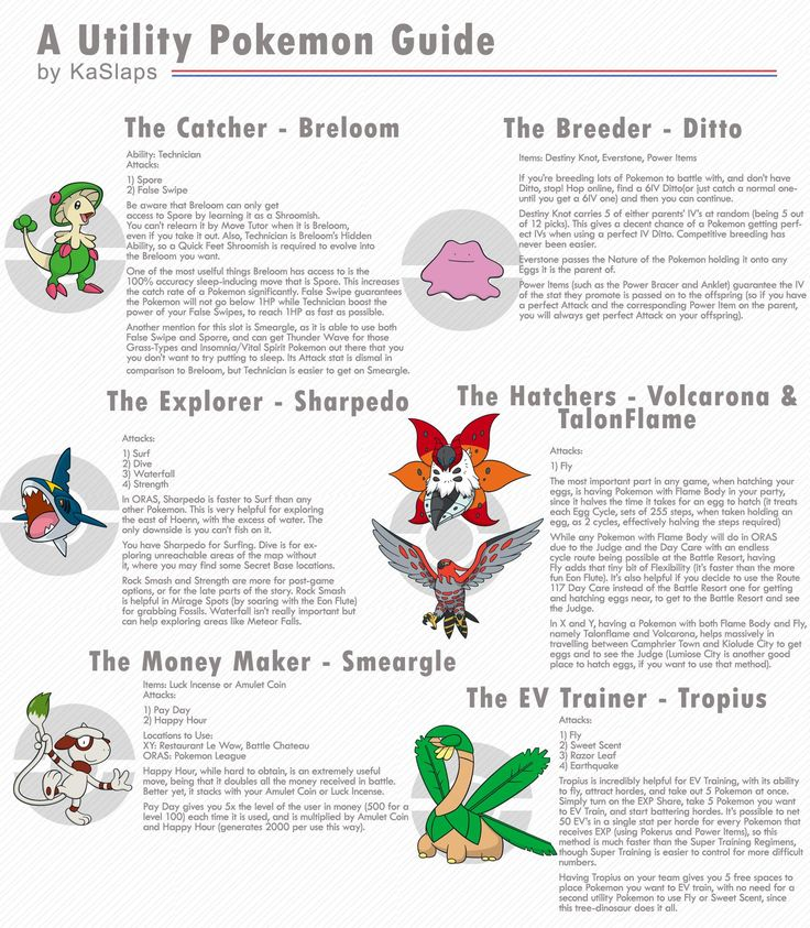 Seven of the Most Useful Pokémon In Omega Ruby and Alpha Sapphire