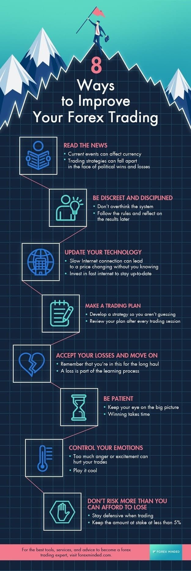 17 best business infographics images on pinterest business forex trading tips easy ways to improve fx trading infographic forex trading takes experience strategy and forex trading education to become successful fandeluxe Gallery