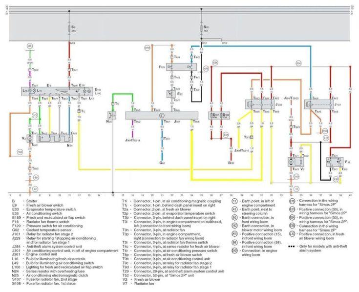 skoda octavia 1 9 tdi wiring diagram  schecter wiring