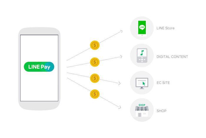 LINE-Pay_English_2