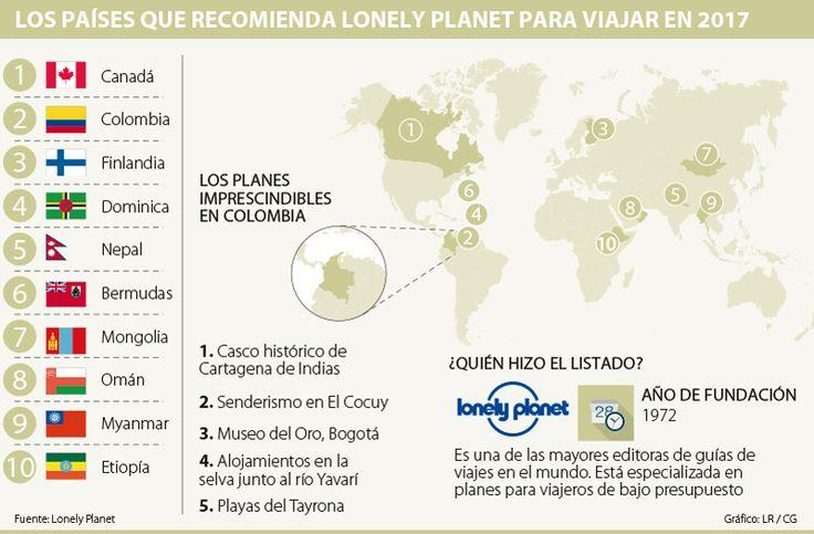 Lonely Planet recomendó por primera vez a Colombia como destino turístico