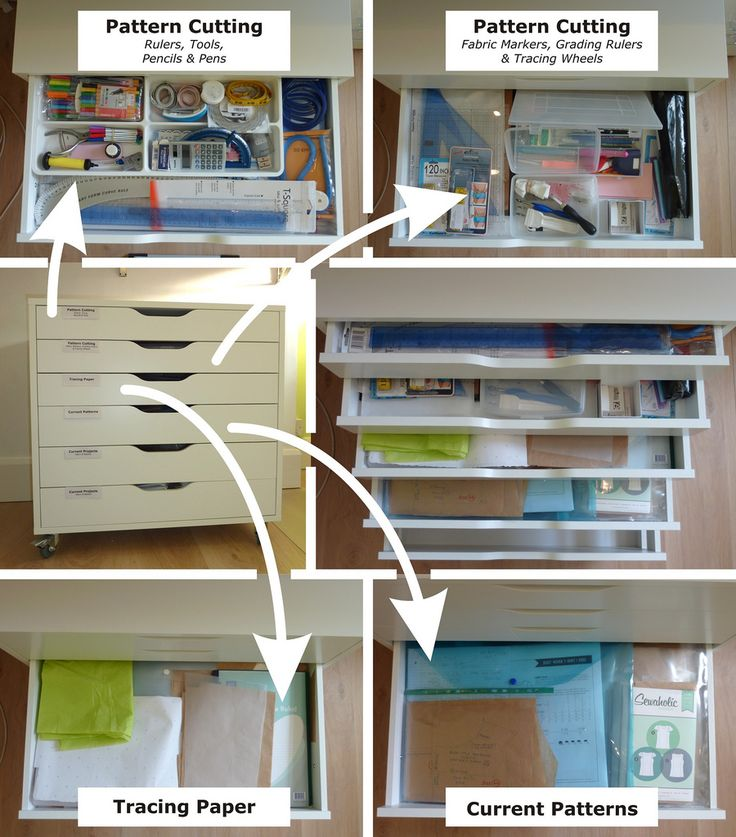 530 best images about artist studios craft spaces and - Scrapbooking storage ideas for small spaces plan ...